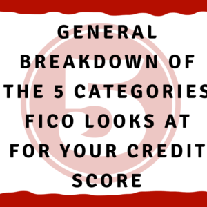 """A picture of the number 5 with the word, """"General breakdown of the 5 Categories FICO looks at for your credit score"""""""